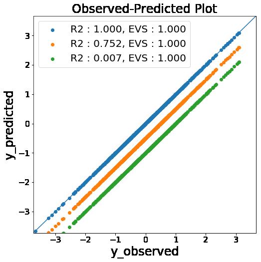 r2-evs-comparison